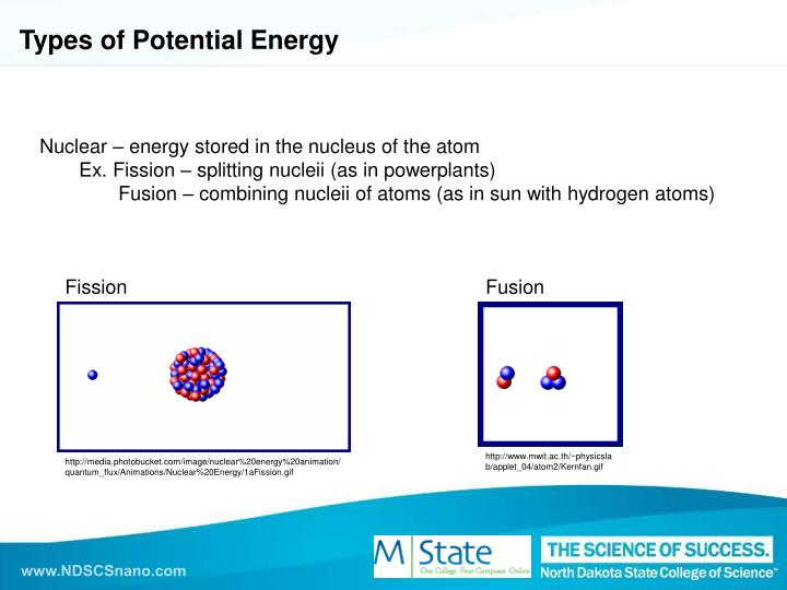Types of Potential Energy