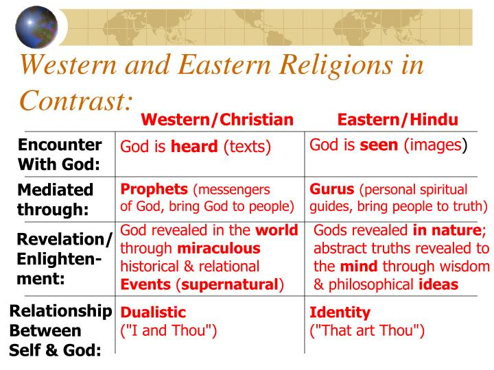 eastern and western religions Introduction: it's no secret that religions, doctrines, and dogmas from the eastern world are making a substantive impact in the contemporary west this is almost.