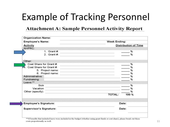 Example of Tracking Personnel