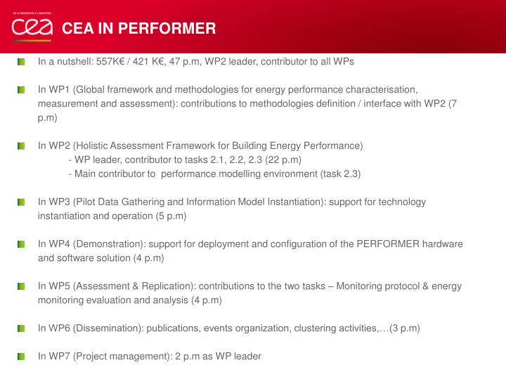 CEA IN PERFORMER