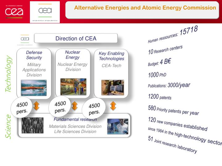 Alternative Energies and Atomic Energy Commission