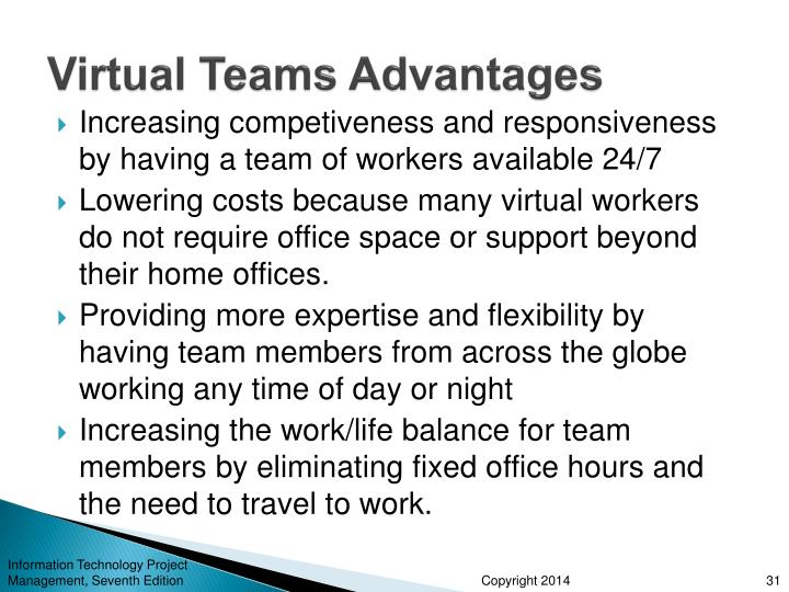 Virtual Teams Advantages