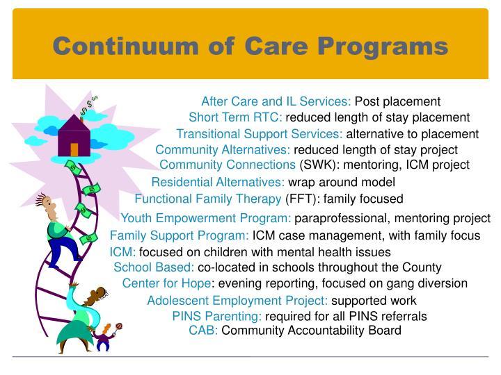 Continuum of Care Programs