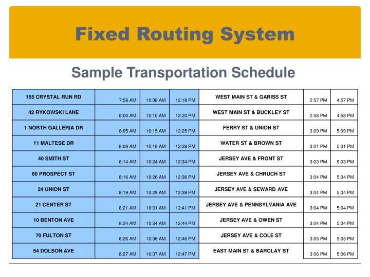 Fixed Routing System