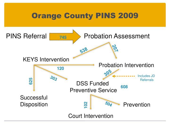 Orange County PINS 2009