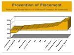 prevention of placement1