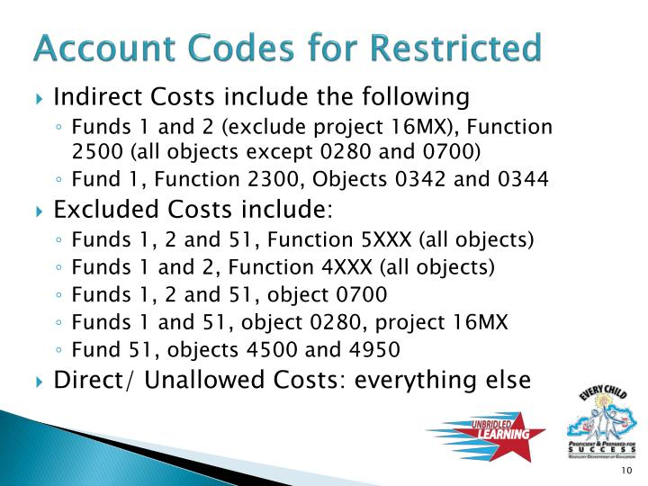 Account Codes for Restricted