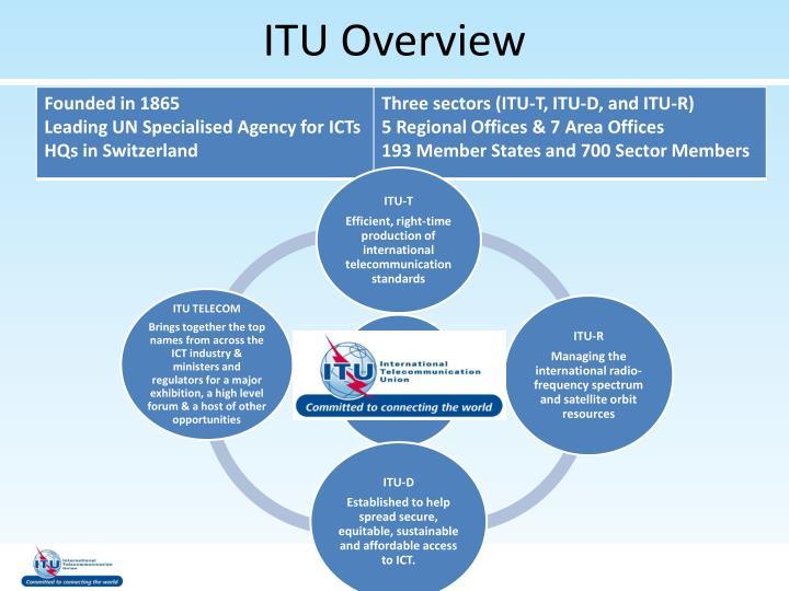 ITU Overview