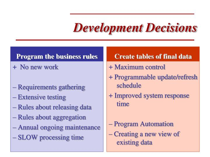 Development Decisions