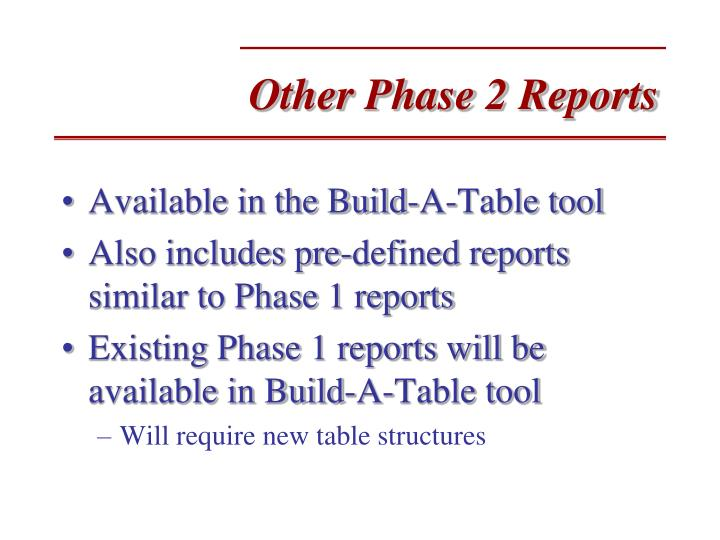 Other Phase 2 Reports