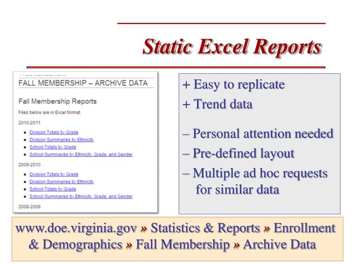 Static Excel Reports