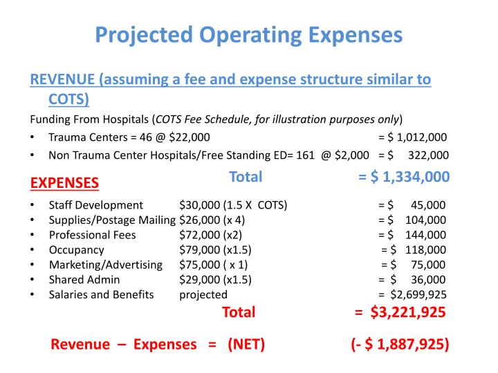 Projected Operating Expenses