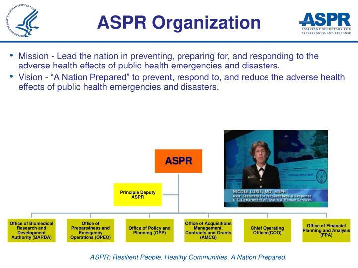 ASPR Organization