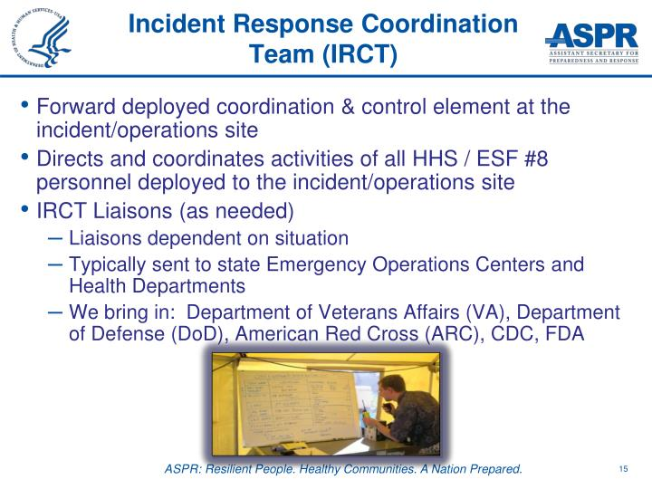 Incident Response Coordination
