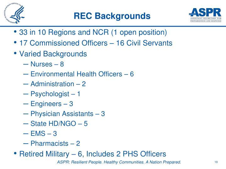 REC Backgrounds