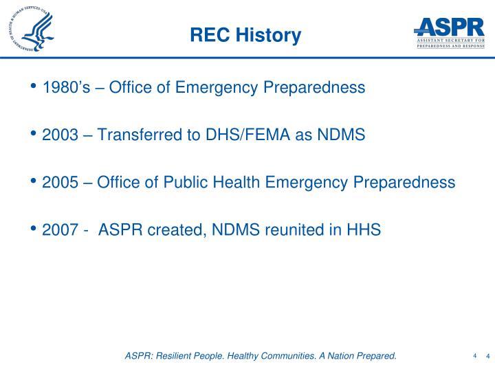 REC History
