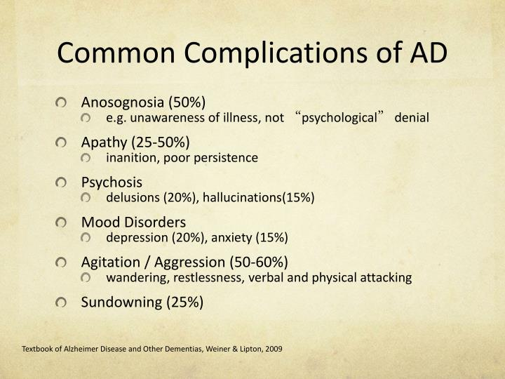 Common Complications of AD