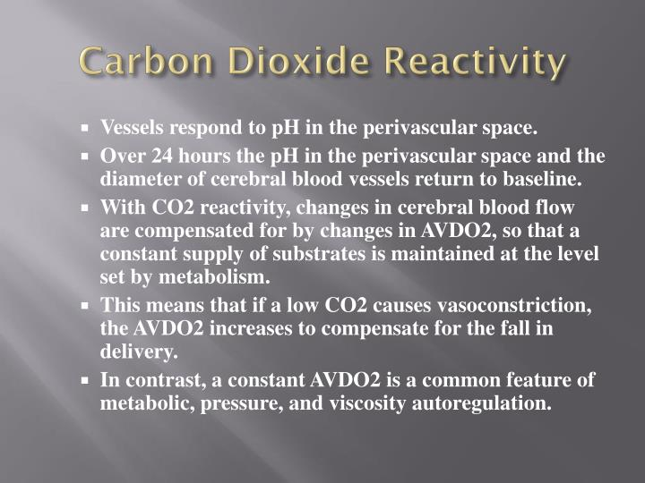 Carbon Dioxide Reactivity