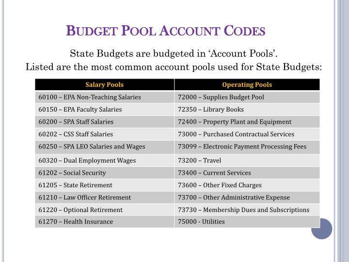 Budget Pool Account Codes