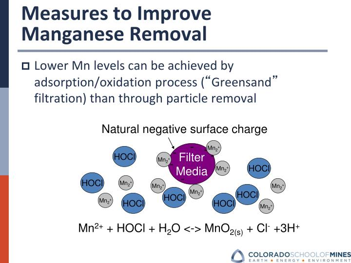 Natural negative surface charge
