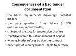 consequences of a bad tender documentation