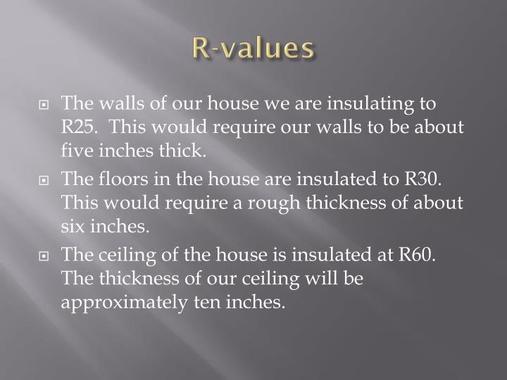 R-values