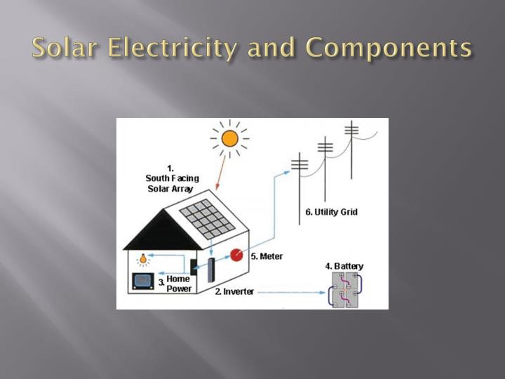 Solar Electricity and Components