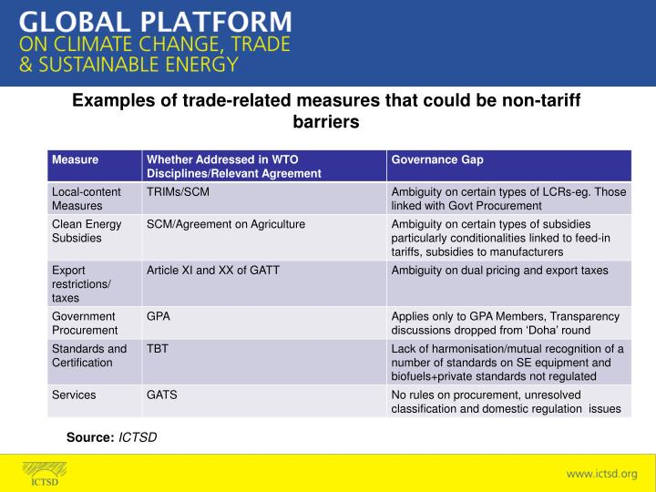 Examples of trade-related measures that could be non-tariff barriers