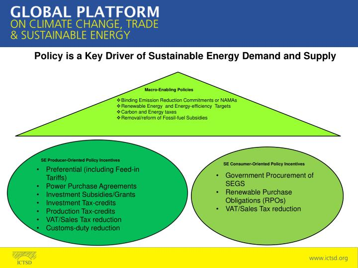 Policy is a Key Driver of Sustainable Energy Demand and Supply