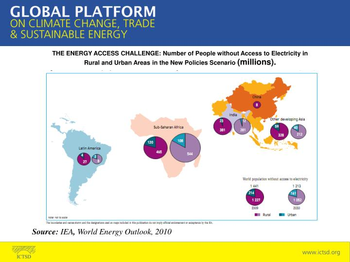 THE ENERGY ACCESS CHALLENGE: Number of People without Access to Electricity in Rural and Urban Areas in the New Policies Scenario