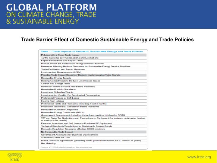 Trade Barrier Effect of Domestic Sustainable Energy and Trade Policies