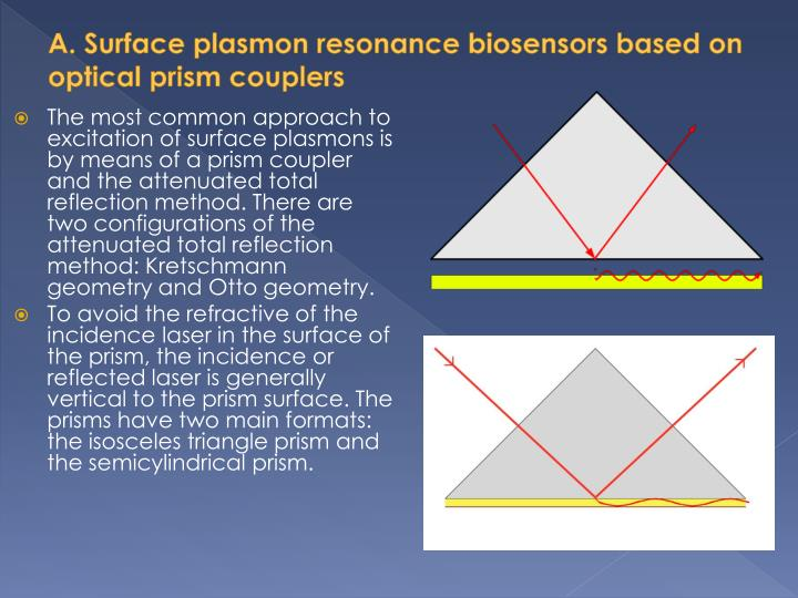 the surface plasmon resonance Surface plasmon resonance (spr) is the resonant oscillation of conduction electrons at the interface between negative and positive permittivity material stimulated by incident light.