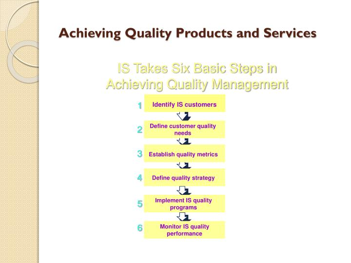 IS Takes Six Basic Steps in