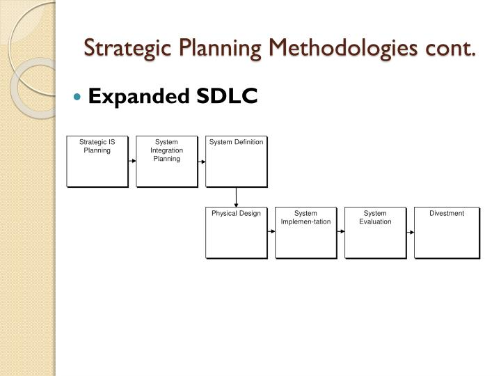 Strategic IS Planning