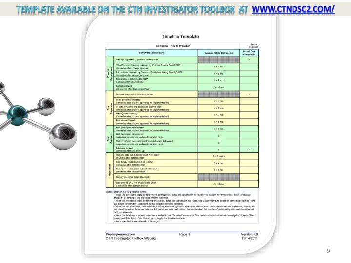 template available on the CTN Investigator toolbox  A