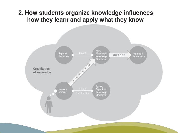 2. How students organize knowledge influences how they learn and apply what they know