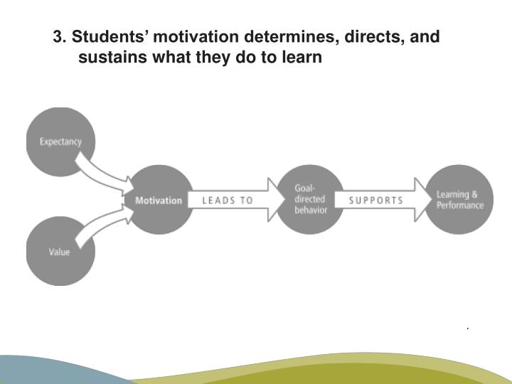 3. Students' motivation determines
