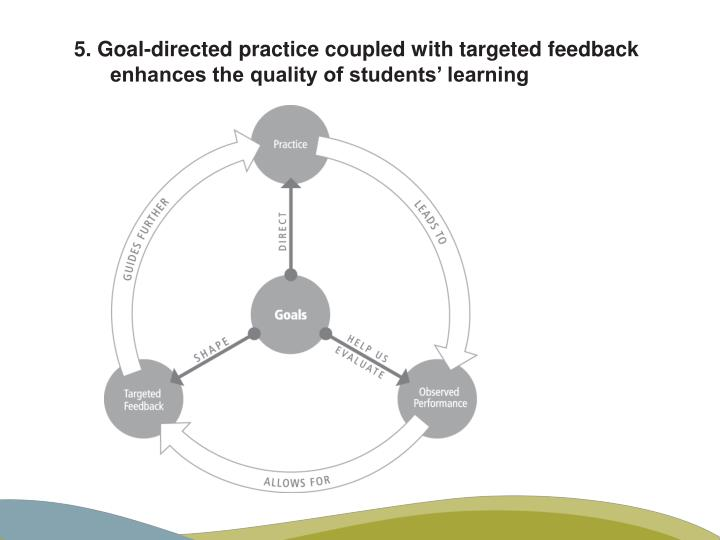 5. Goal-directed practice coupled with targeted feedback enhances the quality of students' learning