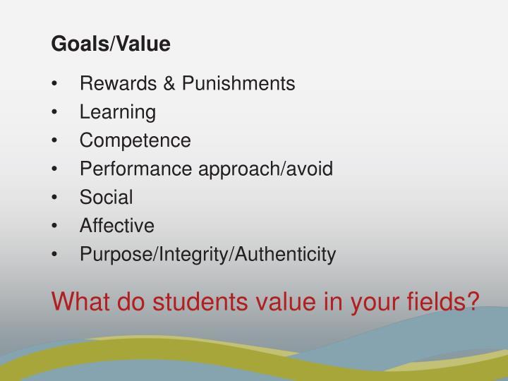 Goals/Value