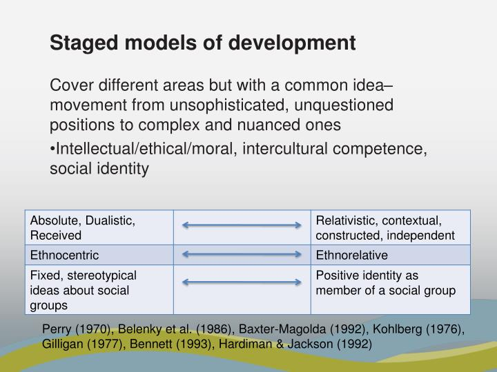 Staged models of development