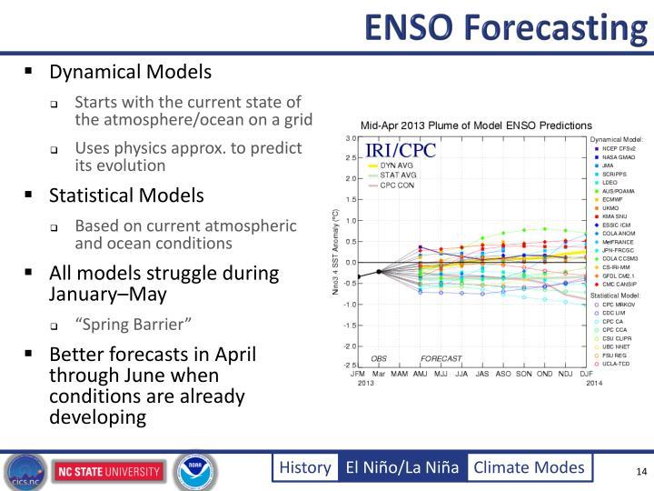 ENSO Forecasting