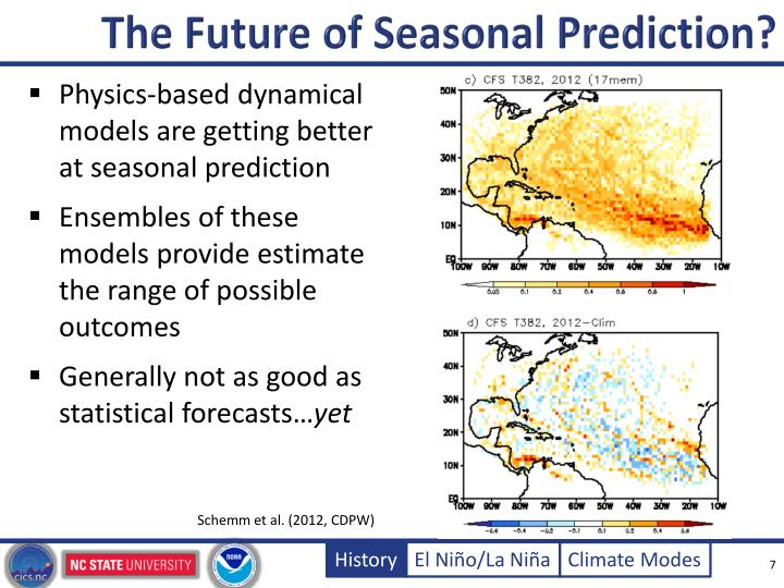 The Future of Seasonal Prediction?