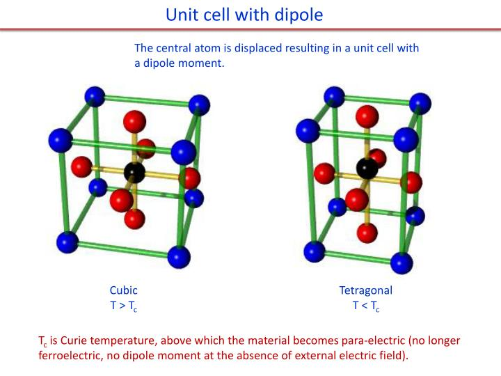 Unit cell with dipole