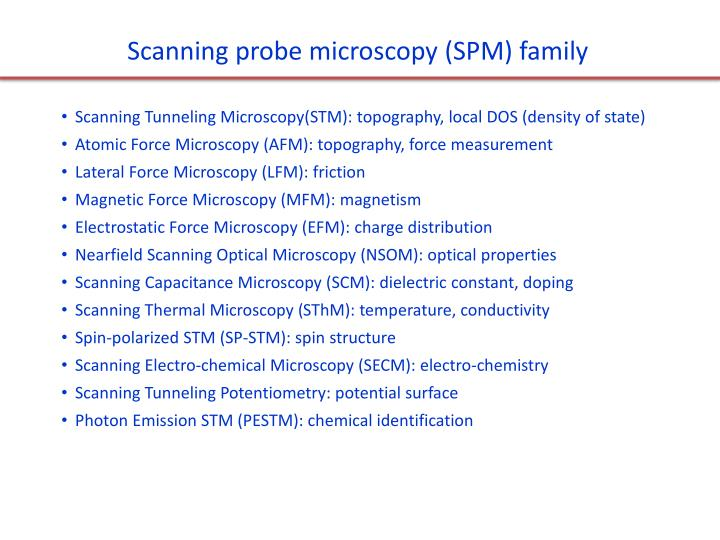 Scanning probe microscopy (SPM) family