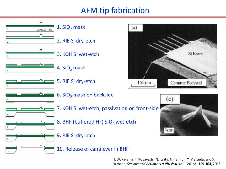 AFM tip fabrication