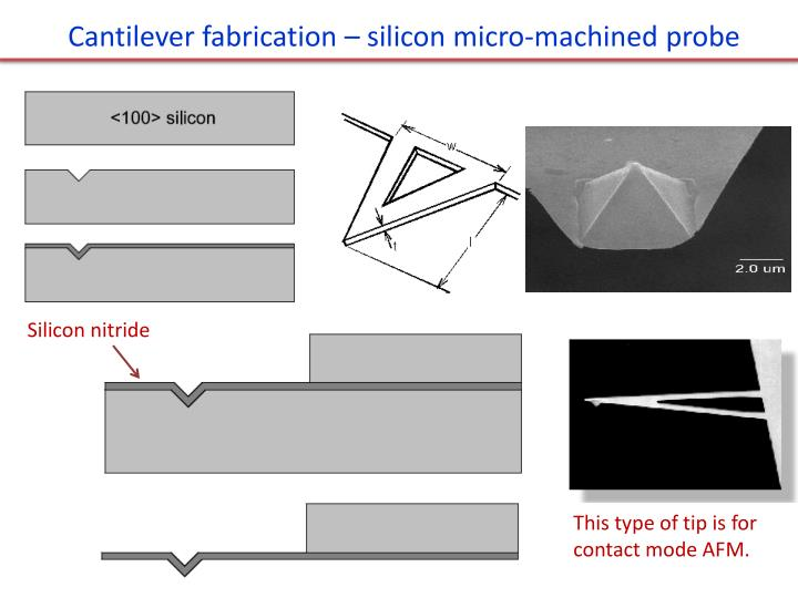 Cantilever fabrication – silicon micro-machined probe