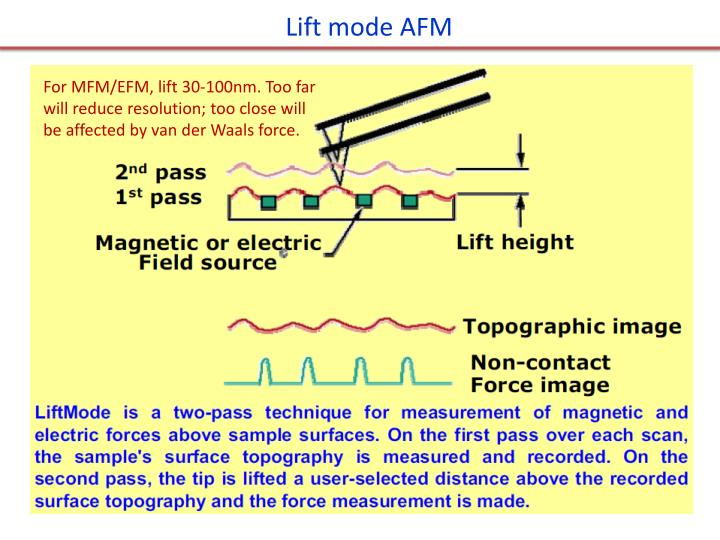 Lift mode AFM