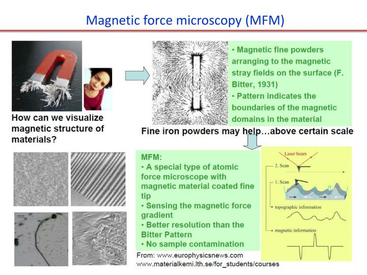 Magnetic force microscopy (MFM)