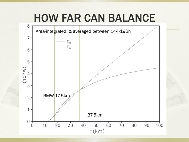 HOW FAR CAN BALANCE