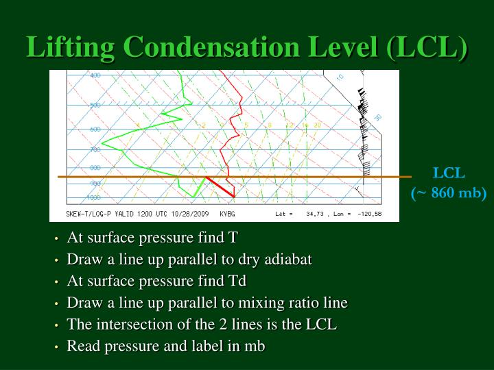 Lifting Condensation Level (LCL)